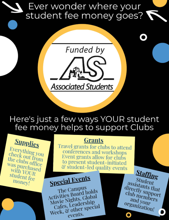 Ever wonder where your student fee money goes? Supplies, grants, special events, and student staffing
